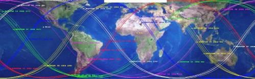 GPS Orbits